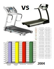 2004 home treadmill review compare treadmills reviews