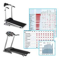 consumer reports and treadmills fitness treadmill