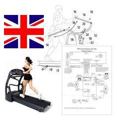 difference between manual and motorized treadmill