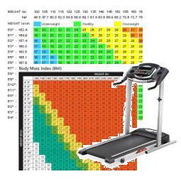BMI exercise equipment treadmill weight loss treadmill accessories