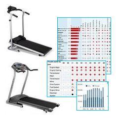 consumer reports and treadmills fitness treadmill
