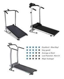 treadmill consumer reports manual treadmills